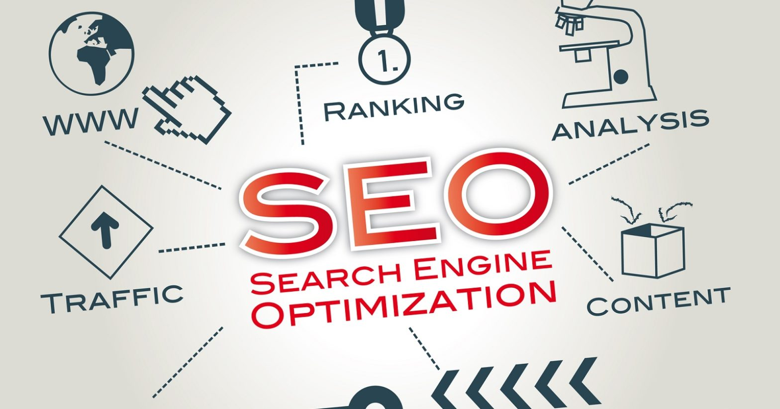 Top Internet Directories and Search Engines Submission Pages